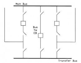 Main and Transfer Busbar Scheme