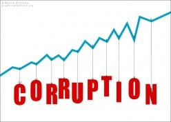 Attitudinal Change Mechanism in Curbing Corruption