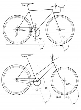 The steering geometry of the CCM and Vision road bike.