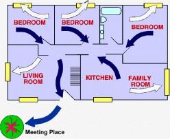 Sample home fire escape plan