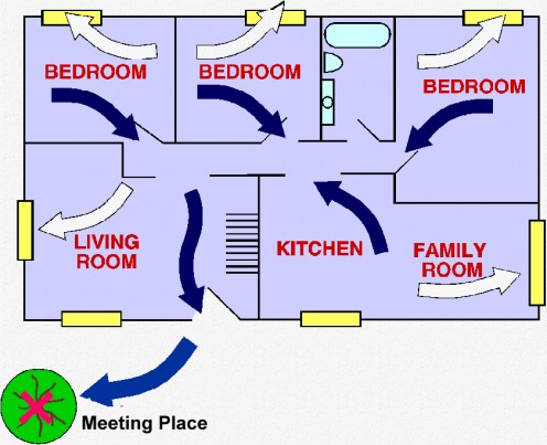 Sample home fire escape plan