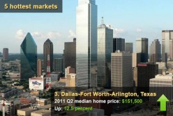 Dallas-Fort Worth, Texas