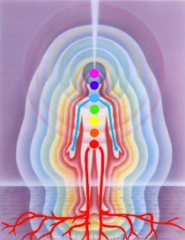 Chakras and energy flow inside and outside of the body.