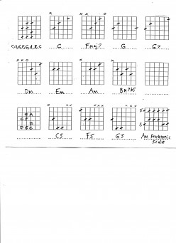 Guitar Chords in C and the C major scale