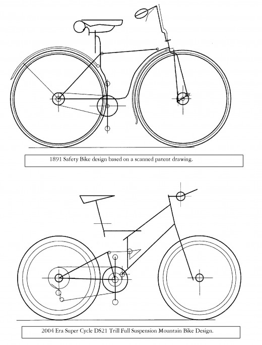 Cad drawings of two different cycling eras. These are done in simple wireframe format.