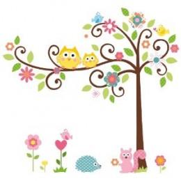Scroll Tree
