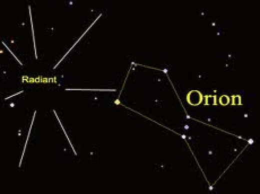 The orionid meteor shower emanates from the area of the sky, which makes up the constellation Orion The Hunter. This is the radiant, or main area of the sky where the majority of the meteors from this particular sky event will be able to be observed.