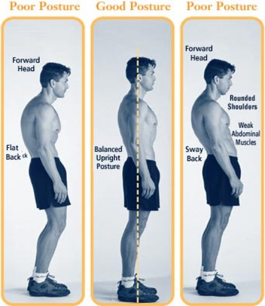 Proper Posture for Walking