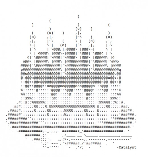 Cake Ascii Art : Happy Birthday ASCII Text Art