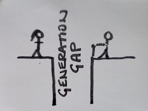 social problem generation gap Generation gap issues can create stress, anxiety, even anger between family members that can take a serious toll on family relationships open discussion, tolerance and respect for each others' viewpoints is essential if families are to bridge generational divides.