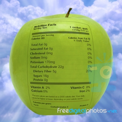 An Apple A Day One Apple provides 1/4 of the body's requirement of Vitamin C