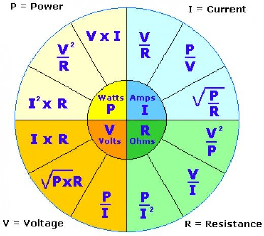 Electrical Formula Calculator : Watts amps and volts how to understand electricity
