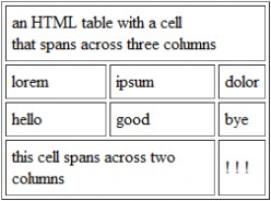 How to Combine Cells Horizontally in an HTML Table: Colspan