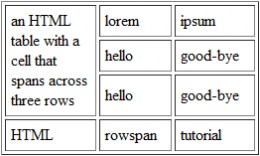 Ruiloynersdel download html merge table cells vertically for Html table merge cells
