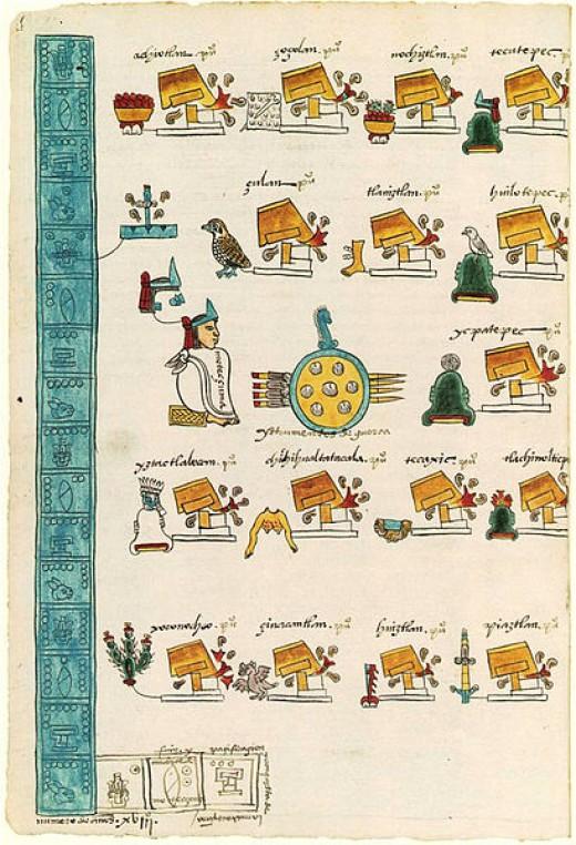 Codex Mendoza, depicting rule of Moctezuma II
