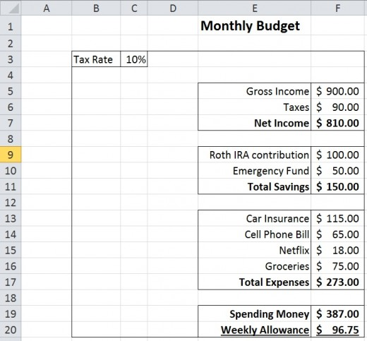 budgets for college students templates