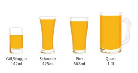 Lager glasses