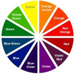 Color wheel. Source:http://blog.printrunner.com/2011/04/understanding-color/