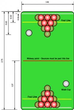 Beer Pong Set Up Diagram