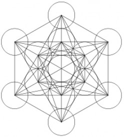 Archangel Metatron And Magical Associations