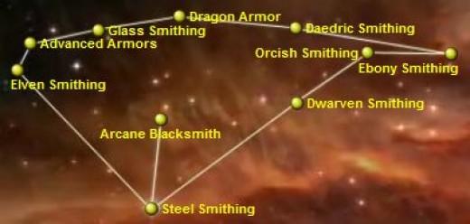 Smithing skill tree