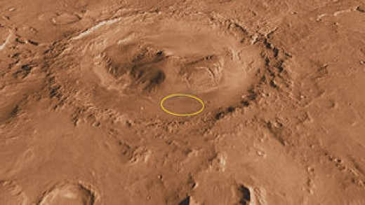 Gale Crater and Landing Site