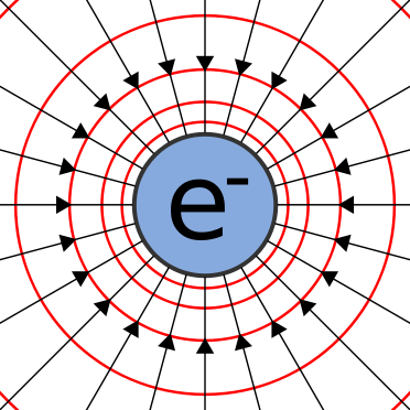 An electron with its electric field