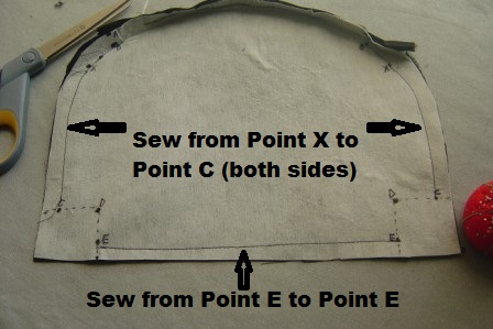 Steps 1 & 2. Sew both sides, and the bottom of bag.