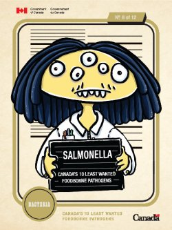 Not Wanted: Salmonella. Wash your hands.