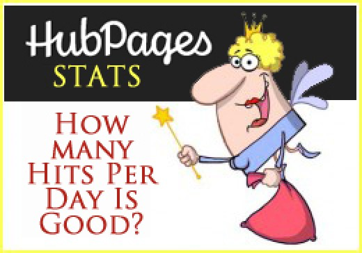 What do you consider to be a respectable number of hits per day?  debbybruck.hubpages.com/question/144756/what-do-you-consider-to-be-a-respectable-number-of-hits-per-day