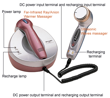 This is an ultrasonic massager. You can have one at home also.