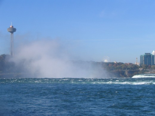 Looking across the falls at Skylon Tower