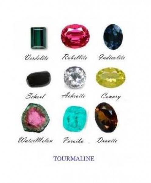 Verdelite (Green), Rubellite (Pink), Indigolite (Blue), Achroite(Colorless), African Paraiba, Dravite, Canary (Yellow) and Watermelon Tourmalines