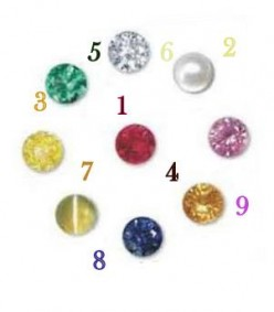 Wearing Gemstones Jewelry based on Numerology