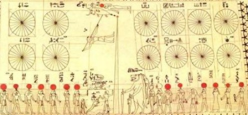 Egyptian calendar hieroglyphics