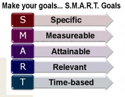 SMART Goals: How to Set Goals and Achieve Them