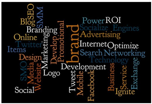 Made By HC Porter on Wordle.net