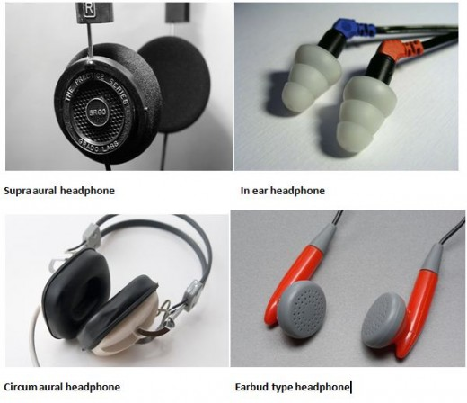 Different types of headphones