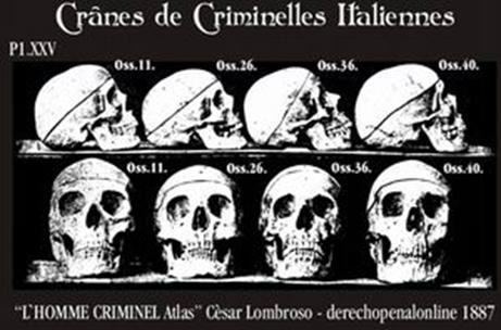 Skull measurements were a key data point of Lombroso's work, now condemned as unsound and unscientific