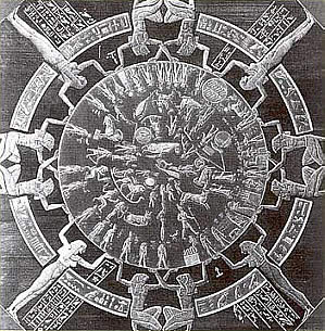 This is the famed zodiac of Dendera. At the time of its construction, the equinox was located in the Constellation of Gemini. This is close to the Mayan heart of sky and also represents the Hero Twins.