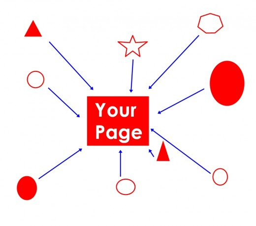 Back Links to your page