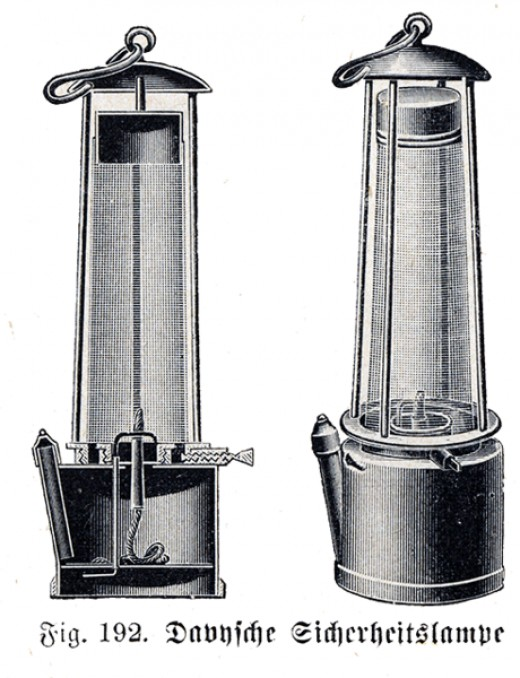 Davy Safety Lamp for miners