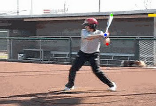 Hands (blue), elbow (red), and bat head (green) do not move, with hands always leading elbow.   Back heel is off the ground, as back knee collapses into front knee, starting hip rotation, but not fully open yet.