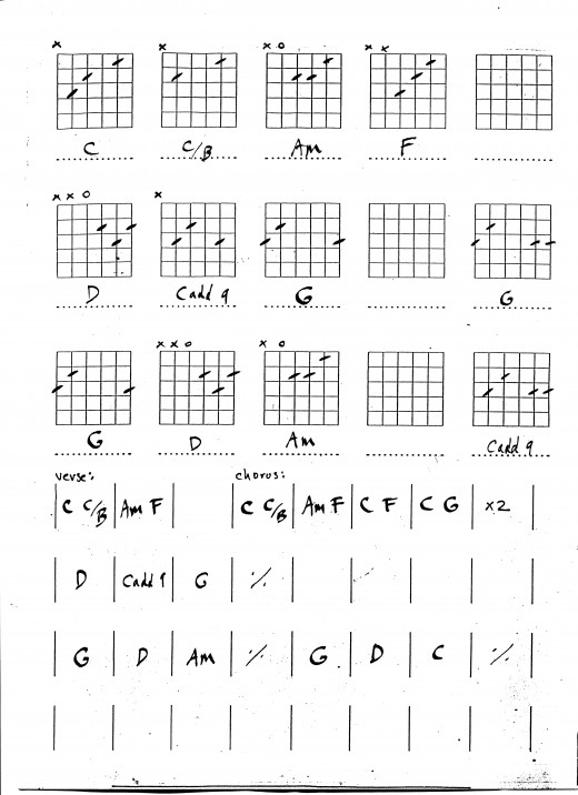 Acoustic Guitar Songs Chords Gallery - guitar chord chart with ...