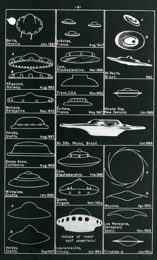 UFO shapes based on sightings from 1970 or earlier.  Photo from Flickr (their source: The National Archives in the UK, catalogue reference: AIR 20/11612)