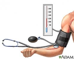 Do You Know Your Blood Pressure?