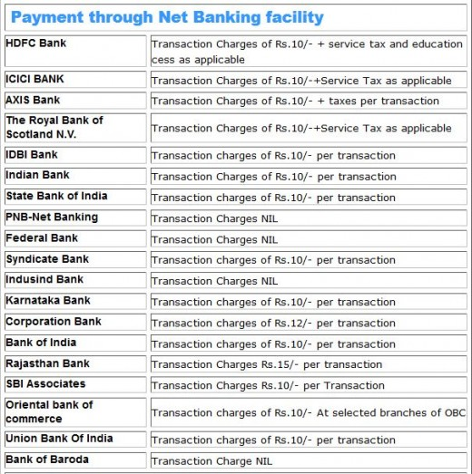 kyc form sbi bank pdf