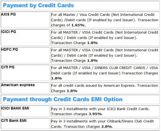 IRCTC booking charges when you use credit cards for payment