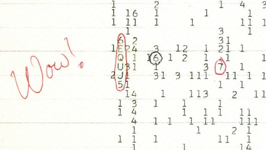 Printout of the so-called Wow! signal, detected on August 15, 1977 - the night before Elvis Presley died. Coincidence?