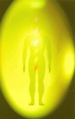 Reading Your Aura Color:  Yellow